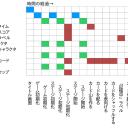 image_starting_process